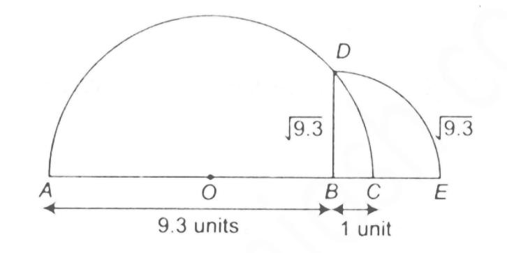 (representation fig)